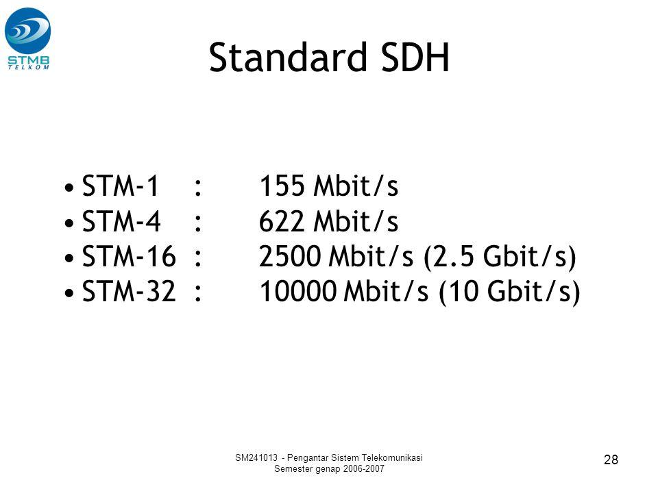 SM241013 - Pengantar Sistem Telekomunikasi Semester genap 2006-2007 28 Standard SDH STM-1:155 Mbit/s STM-4:622 Mbit/s STM-16:2500 Mbit/s (2.5 Gbit/s)