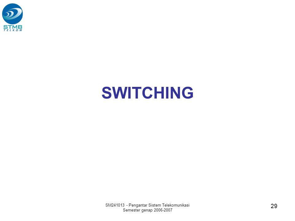 SM241013 - Pengantar Sistem Telekomunikasi Semester genap 2006-2007 29 SWITCHING