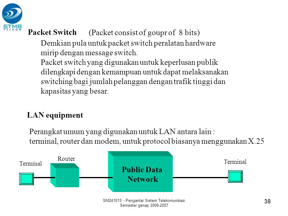 SM241013 - Pengantar Sistem Telekomunikasi Semester genap 2006-2007 38 Packet Switch Demkian pula untuk packet switch peralatan hardware mirip dengan