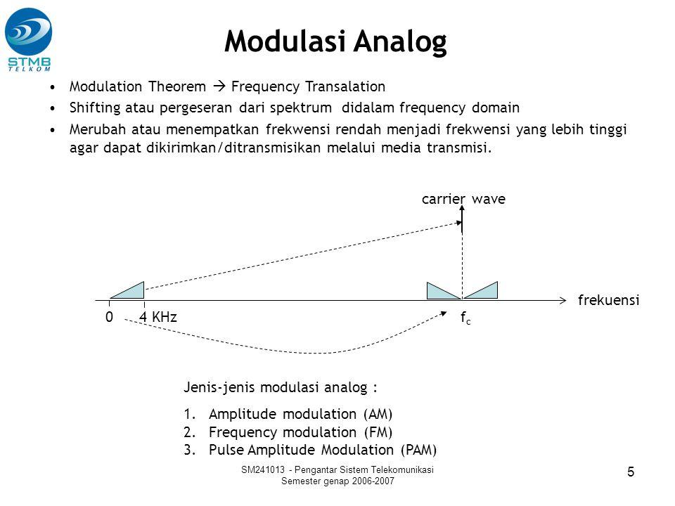 SM241013 - Pengantar Sistem Telekomunikasi Semester genap 2006-2007 5 Modulasi Analog Modulation Theorem  Frequency Transalation Shifting atau perges
