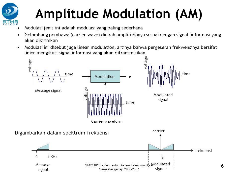 SM241013 - Pengantar Sistem Telekomunikasi Semester genap 2006-2007 6 Amplitude Modulation (AM) Modulasi jenis ini adalah modulasi yang paling sederha