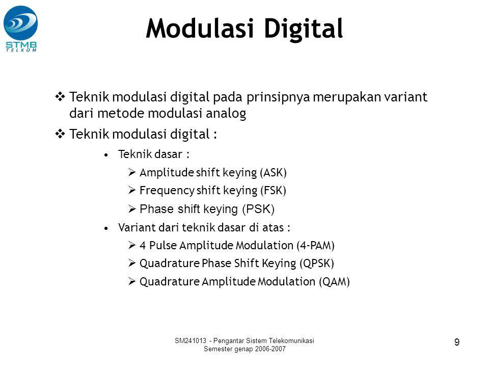 SM241013 - Pengantar Sistem Telekomunikasi Semester genap 2006-2007 9 Modulasi Digital  Teknik modulasi digital pada prinsipnya merupakan variant dar