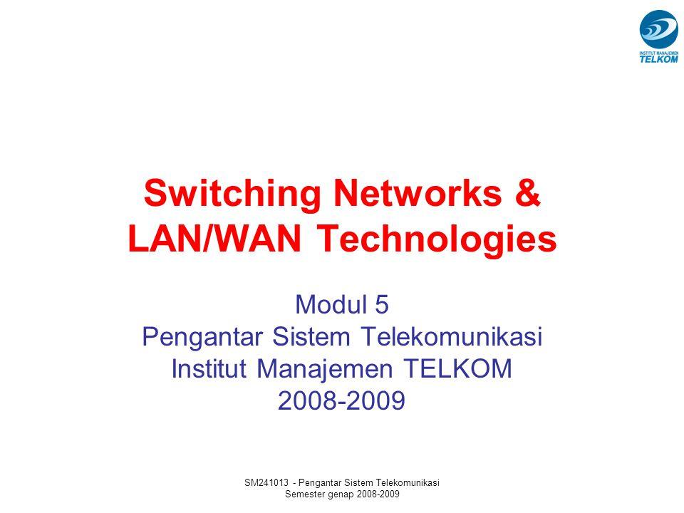 SM241013 - Pengantar Sistem Telekomunikasi Semester genap 2008-2009 Ethernet Menggunakan Protokol CSMA/CD Menggunakan Kabel tembaga (dibungkus dan tidak), Coax, Fiber Kapasitas 30 to 100 perangkat ('nodes') Kecepatannya10 Mbps (Ethernet) sampai 100 Mbps (Fast Ethernet).