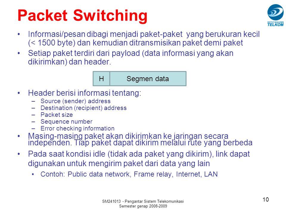 SM241013 - Pengantar Sistem Telekomunikasi Semester genap 2008-2009 Packet Switching Informasi/pesan dibagi menjadi paket-paket yang berukuran kecil (