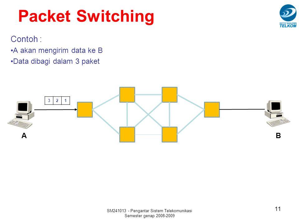 SM241013 - Pengantar Sistem Telekomunikasi Semester genap 2008-2009 Packet Switching Contoh : A akan mengirim data ke B Data dibagi dalam 3 paket 11 3