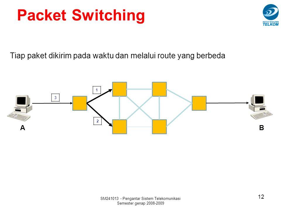 SM241013 - Pengantar Sistem Telekomunikasi Semester genap 2008-2009 Packet Switching 12 1 2 3 AB Tiap paket dikirim pada waktu dan melalui route yang