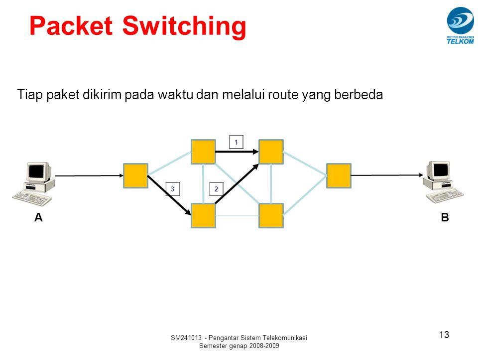 SM241013 - Pengantar Sistem Telekomunikasi Semester genap 2008-2009 Packet Switching 13 1 23 AB Tiap paket dikirim pada waktu dan melalui route yang b