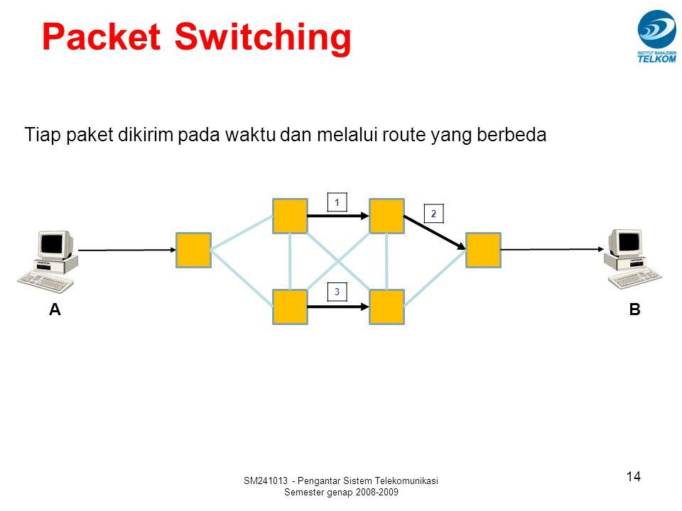 SM241013 - Pengantar Sistem Telekomunikasi Semester genap 2008-2009 Packet Switching 14 1 2 3 AB Tiap paket dikirim pada waktu dan melalui route yang