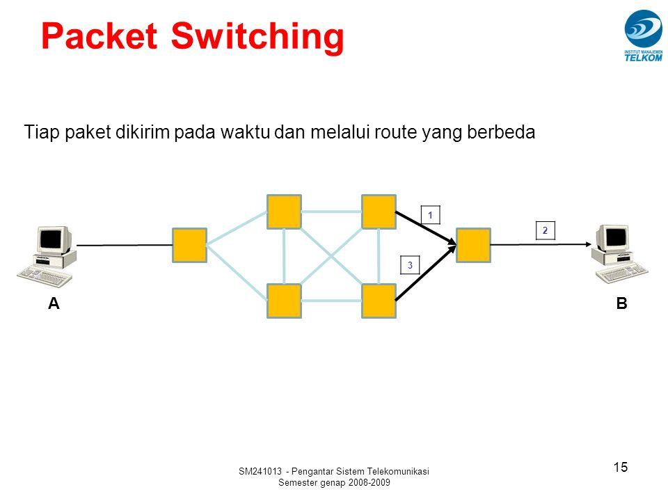 SM241013 - Pengantar Sistem Telekomunikasi Semester genap 2008-2009 Packet Switching 15 1 3 321 AB Tiap paket dikirim pada waktu dan melalui route yan