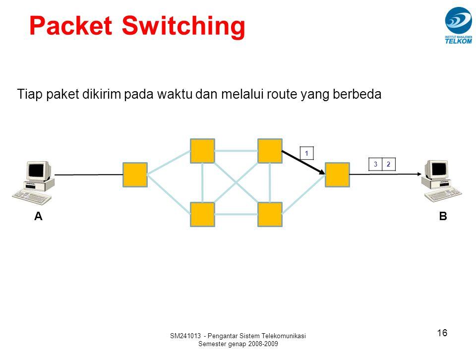 SM241013 - Pengantar Sistem Telekomunikasi Semester genap 2008-2009 Packet Switching 16 1 321 AB Tiap paket dikirim pada waktu dan melalui route yang