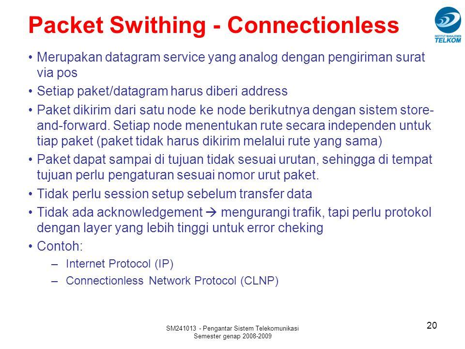 SM241013 - Pengantar Sistem Telekomunikasi Semester genap 2008-2009 Packet Swithing - Connectionless 20 Merupakan datagram service yang analog dengan