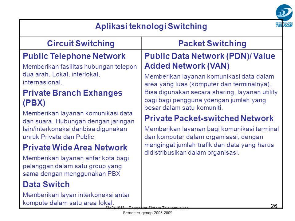 SM241013 - Pengantar Sistem Telekomunikasi Semester genap 2008-2009 26 Aplikasi teknologi Switching Circuit SwitchingPacket Switching Public Telephone