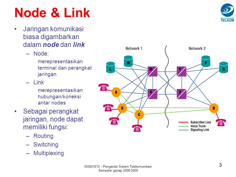 SM241013 - Pengantar Sistem Telekomunikasi Semester genap 2008-2009 Node & Link Jaringan komunikasi biasa digambarkan dalam node dan link –Node: merep