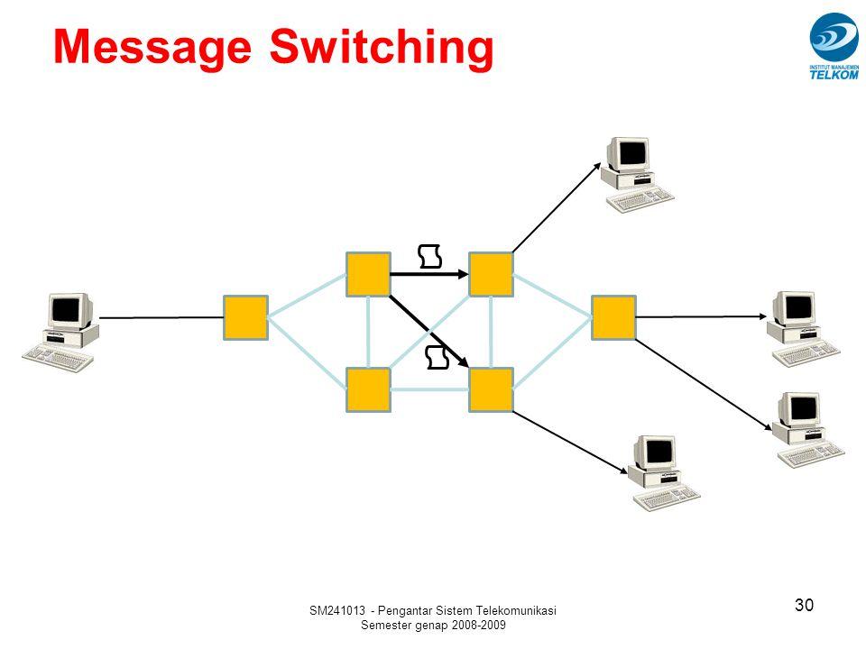 SM241013 - Pengantar Sistem Telekomunikasi Semester genap 2008-2009 Message Switching 30