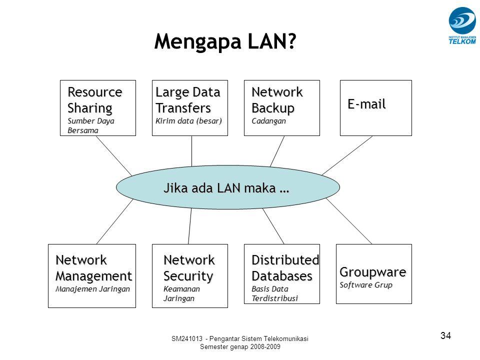 SM241013 - Pengantar Sistem Telekomunikasi Semester genap 2008-2009 34 Mengapa LAN? ResourceSharing Sumber Daya Bersama Large Data Transfers Kirim dat