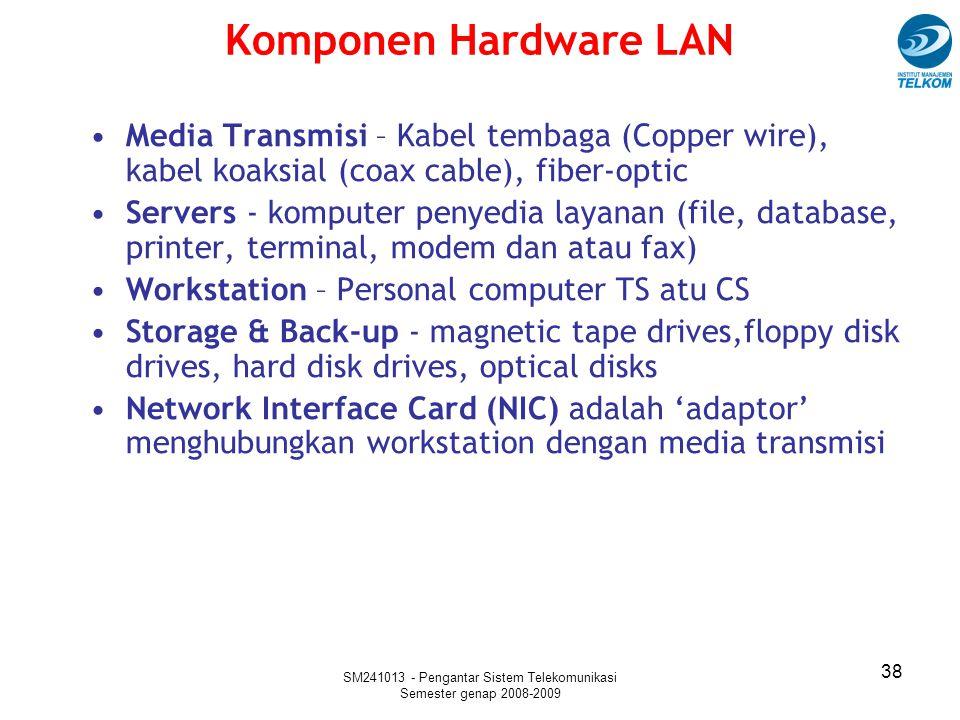 SM241013 - Pengantar Sistem Telekomunikasi Semester genap 2008-2009 38 Komponen Hardware LAN Media Transmisi – Kabel tembaga (Copper wire), kabel koak