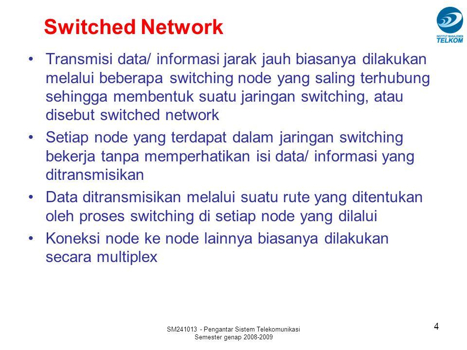 SM241013 - Pengantar Sistem Telekomunikasi Semester genap 2008-2009 Switched Network 4 Transmisi data/ informasi jarak jauh biasanya dilakukan melalui