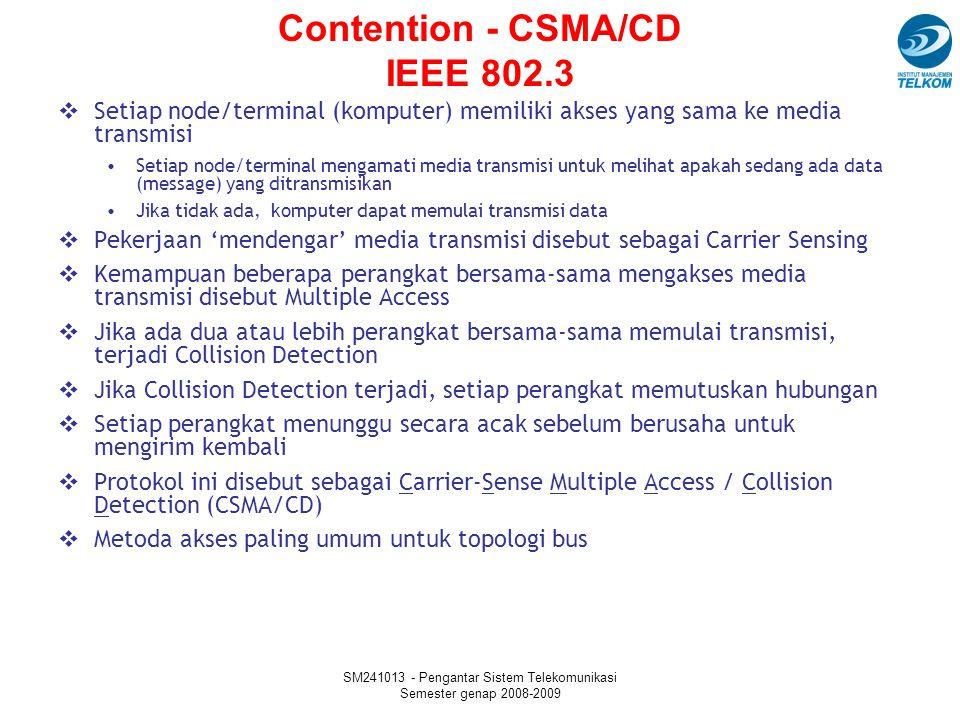 SM241013 - Pengantar Sistem Telekomunikasi Semester genap 2008-2009 Contention - CSMA/CD IEEE 802.3  Setiap node/terminal (komputer) memiliki akses y