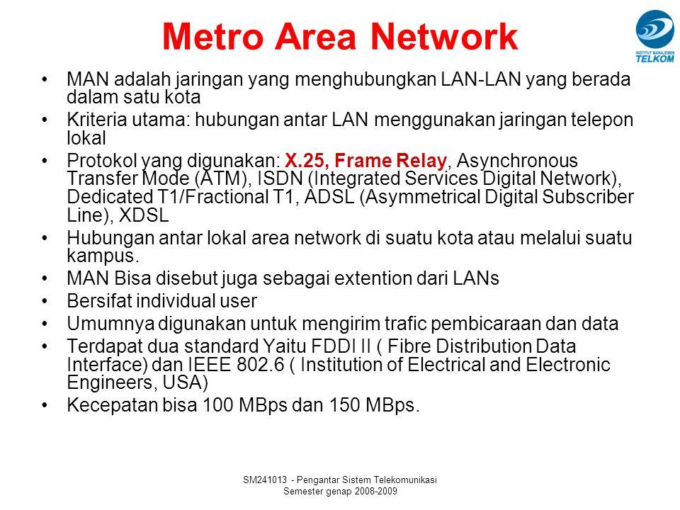 SM241013 - Pengantar Sistem Telekomunikasi Semester genap 2008-2009 Metro Area Network MAN adalah jaringan yang menghubungkan LAN-LAN yang berada dala