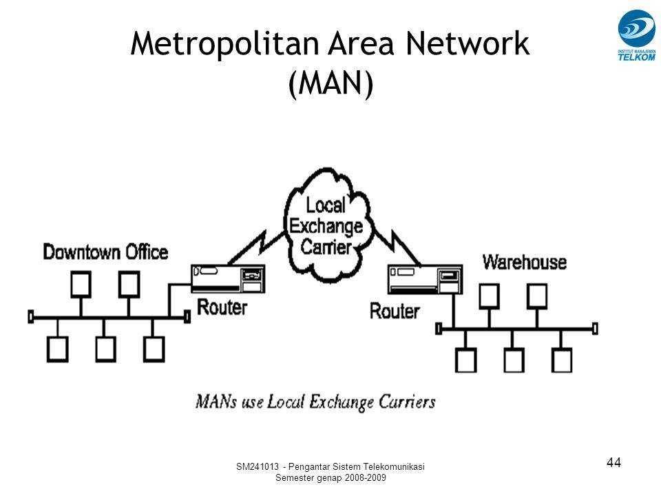 SM241013 - Pengantar Sistem Telekomunikasi Semester genap 2008-2009 44 Metropolitan Area Network (MAN)