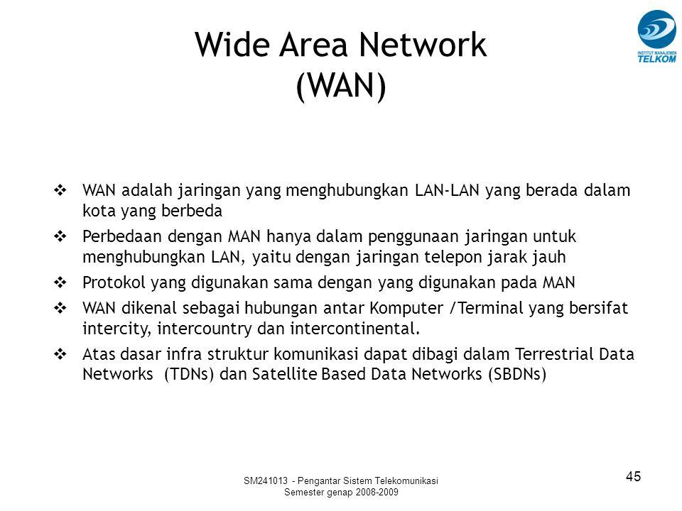 SM241013 - Pengantar Sistem Telekomunikasi Semester genap 2008-2009 45 Wide Area Network (WAN)  WAN adalah jaringan yang menghubungkan LAN-LAN yang b