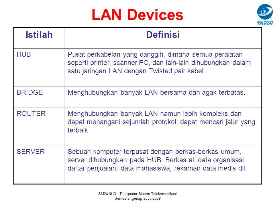 SM241013 - Pengantar Sistem Telekomunikasi Semester genap 2008-2009 LAN Devices IstilahDefinisi HUBPusat perkabelan yang canggih, dimana semua peralat