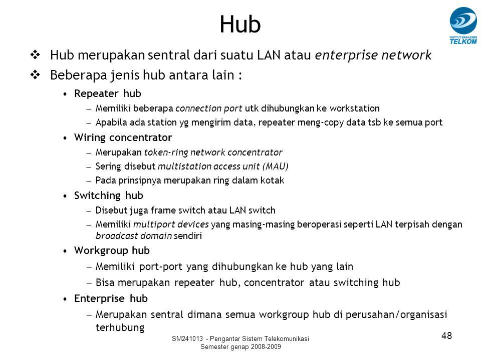 SM241013 - Pengantar Sistem Telekomunikasi Semester genap 2008-2009 48 Hub  Hub merupakan sentral dari suatu LAN atau enterprise network  Beberapa j
