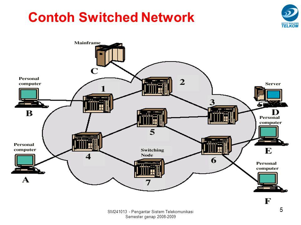 SM241013 - Pengantar Sistem Telekomunikasi Semester genap 2008-2009 Packet Switching 16 1 321 AB Tiap paket dikirim pada waktu dan melalui route yang berbeda