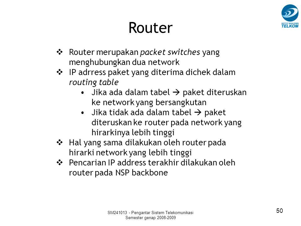 SM241013 - Pengantar Sistem Telekomunikasi Semester genap 2008-2009 50  Router merupakan packet switches yang menghubungkan dua network  IP adrress