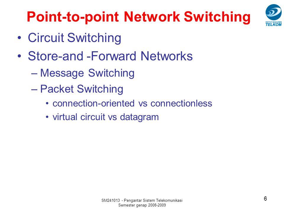 SM241013 - Pengantar Sistem Telekomunikasi Semester genap 2008-2009 Message Switching Di tiap node yang dilalui pesan disimpan dalam buffer sebelum diteruskan Pesan diberi header yang berisi informasi ke mana pesan akan dikirim.