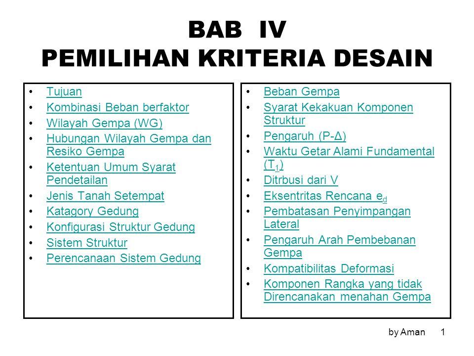 by Aman1 BAB IV PEMILIHAN KRITERIA DESAIN Tujuan Kombinasi Beban berfaktor Wilayah Gempa (WG) Hubungan Wilayah Gempa dan Resiko GempaHubungan Wilayah