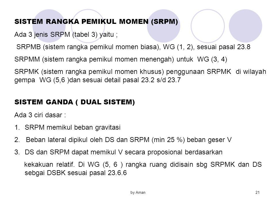 by Aman21 SISTEM RANGKA PEMIKUL MOMEN (SRPM) Ada 3 jenis SRPM (tabel 3) yaitu ; SRPMB (sistem rangka pemikul momen biasa), WG (1, 2), sesuai pasal 23.