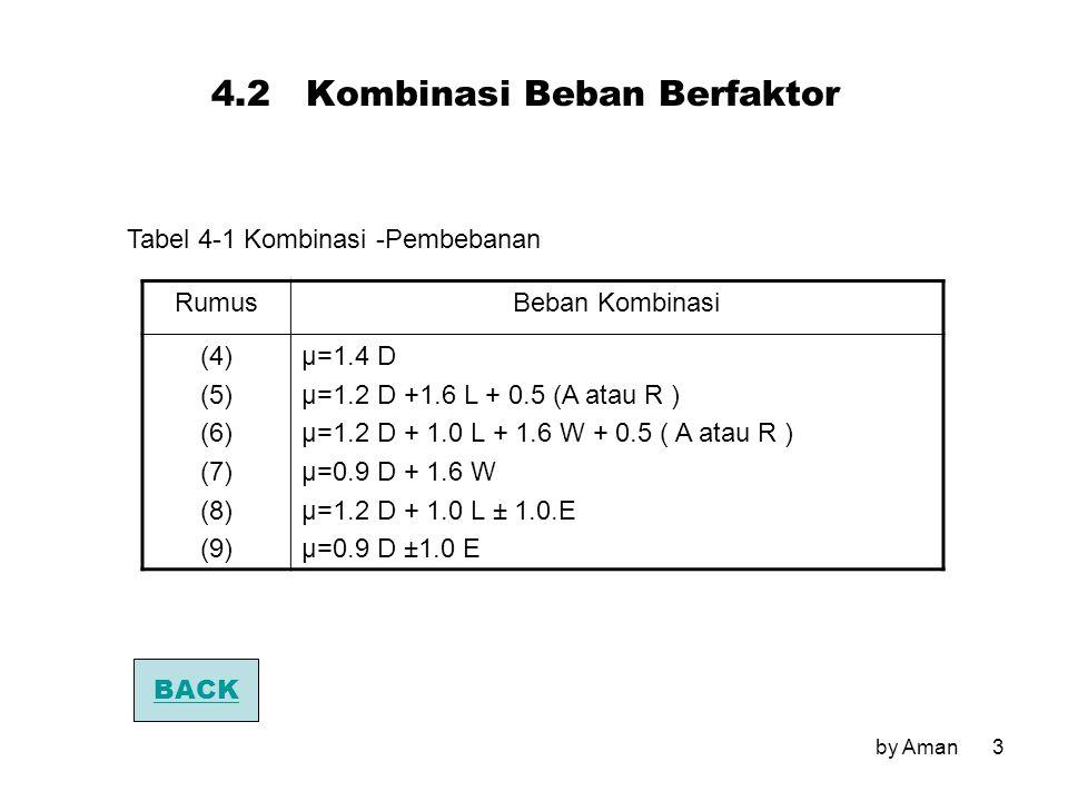 by Aman3 Tabel 4-1 Kombinasi -Pembebanan RumusBeban Kombinasi (4) (5) (6) (7) (8) (9) µ=1.4 D µ=1.2 D +1.6 L + 0.5 (A atau R ) µ=1.2 D + 1.0 L + 1.6 W