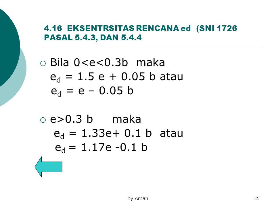 by Aman35 4.16 EKSENTRSITAS RENCANA ed (SNI 1726 PASAL 5.4.3, DAN 5.4.4  Bila 0<e<0.3b maka e d = 1.5 e + 0.05 b atau e d = e – 0.05 b  e>0.3 b maka