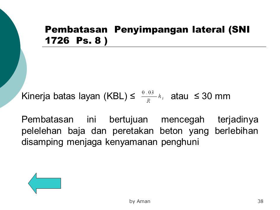by Aman38 Kinerja batas layan (KBL) ≤atau ≤ 30 mm Pembatasan ini bertujuan mencegah terjadinya pelelehan baja dan peretakan beton yang berlebihan disa
