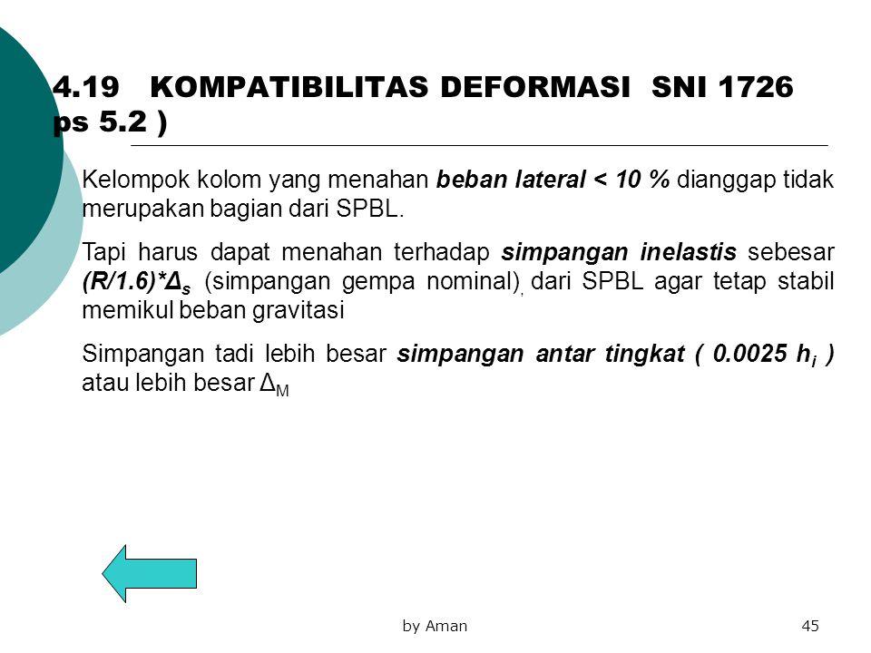 by Aman45 Kelompok kolom yang menahan beban lateral < 10 % dianggap tidak merupakan bagian dari SPBL. Tapi harus dapat menahan terhadap simpangan inel