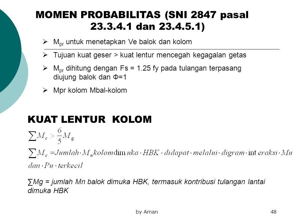 by Aman48 MOMEN PROBABILITAS (SNI 2847 pasal 23.3.4.1 dan 23.4.5.1)  M pr untuk menetapkan Ve balok dan kolom  Tujuan kuat geser > kuat lentur mence