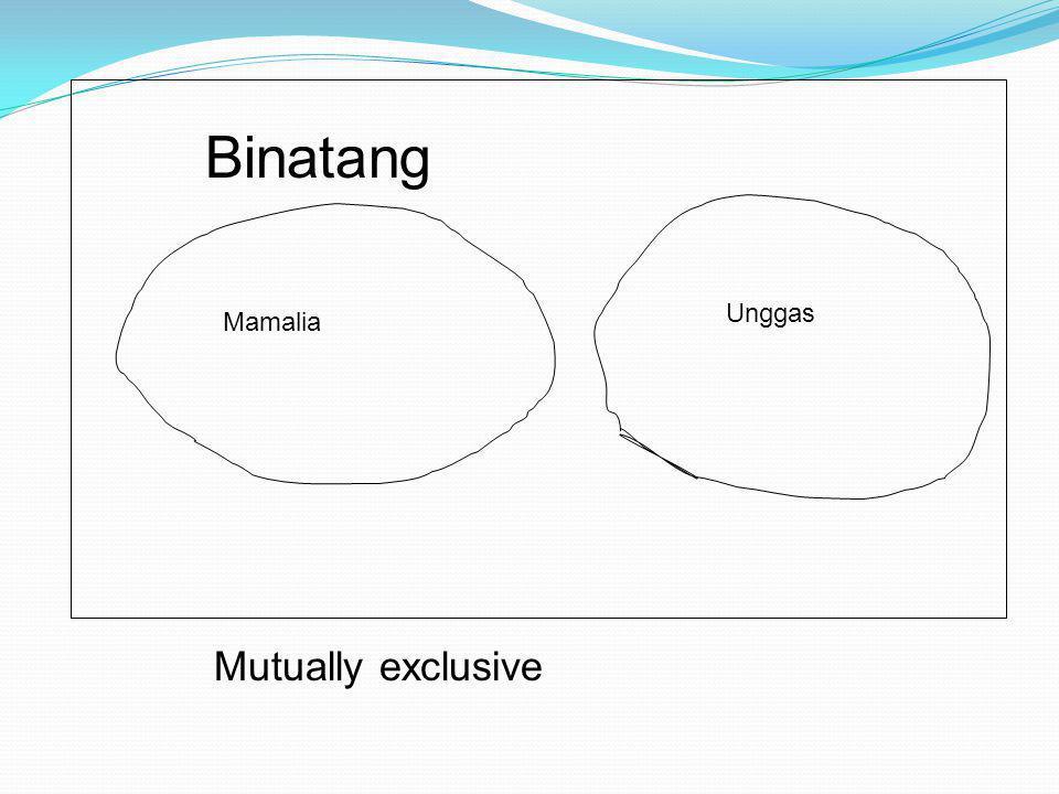 Mamalia Unggas Mutually exclusive Binatang
