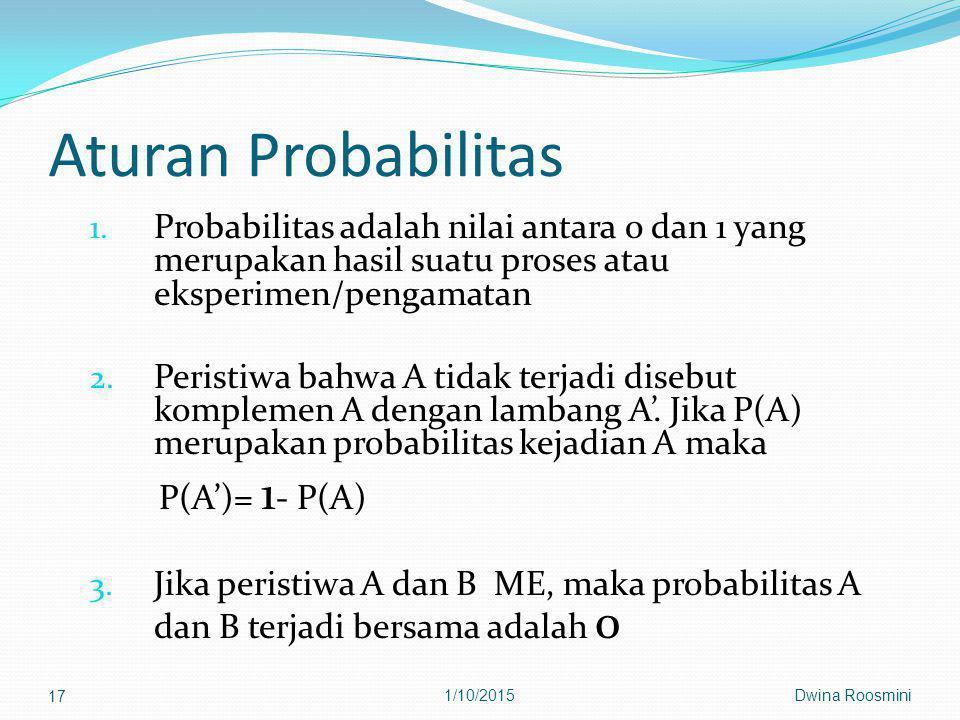 Aturan Probabilitas 1.