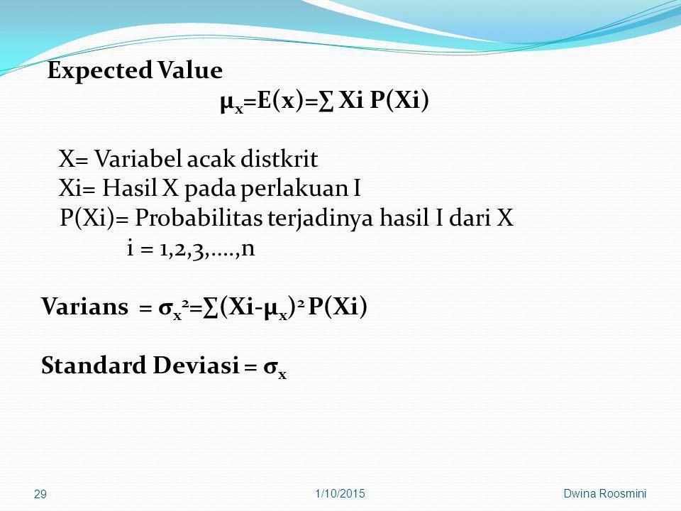 Expected Value µ x =E(x)=∑ Xi P(Xi) X= Variabel acak distkrit Xi= Hasil X pada perlakuan I P(Xi)= Probabilitas terjadinya hasil I dari X i = 1,2,3,….,n Varians = σ x 2 =∑(Xi-µ x ) 2 P(Xi) Standard Deviasi = σ x 1/10/2015Dwina Roosmini 29