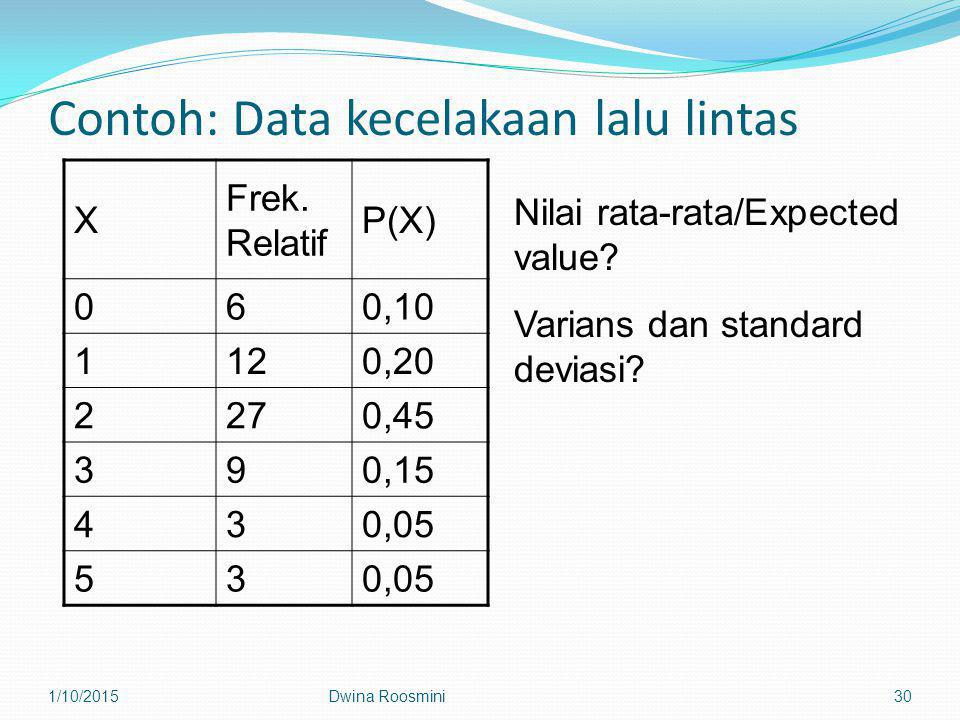 Contoh: Data kecelakaan lalu lintas X Frek.