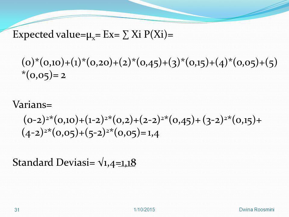 Expected value=µ x = Ex= ∑ Xi P(Xi)= (0)*(0,10)+(1)*(0,20)+(2)*(0,45)+(3)*(0,15)+(4)*(0,05)+(5) *(0,05)= 2 Varians= (0-2) 2 *(0,10)+(1-2) 2 *(0,2)+(2-2) 2 *(0,45)+ (3-2) 2 *(0,15)+ (4-2) 2 *(0,05)+(5-2) 2 *(0,05)= 1,4 Standard Deviasi= √1,4=1,18 1/10/2015Dwina Roosmini 31