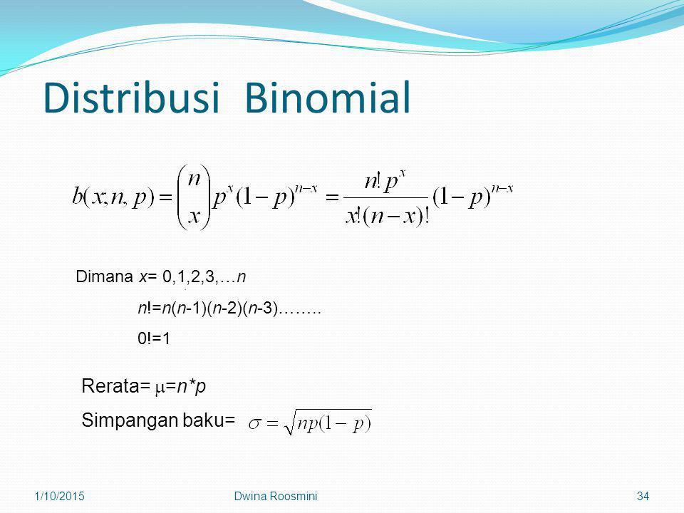 Distribusi Binomial 1/10/2015 Dwina Roosmini34 Dimana x= 0,1,2,3,…n n!=n(n-1)(n-2)(n-3)……..