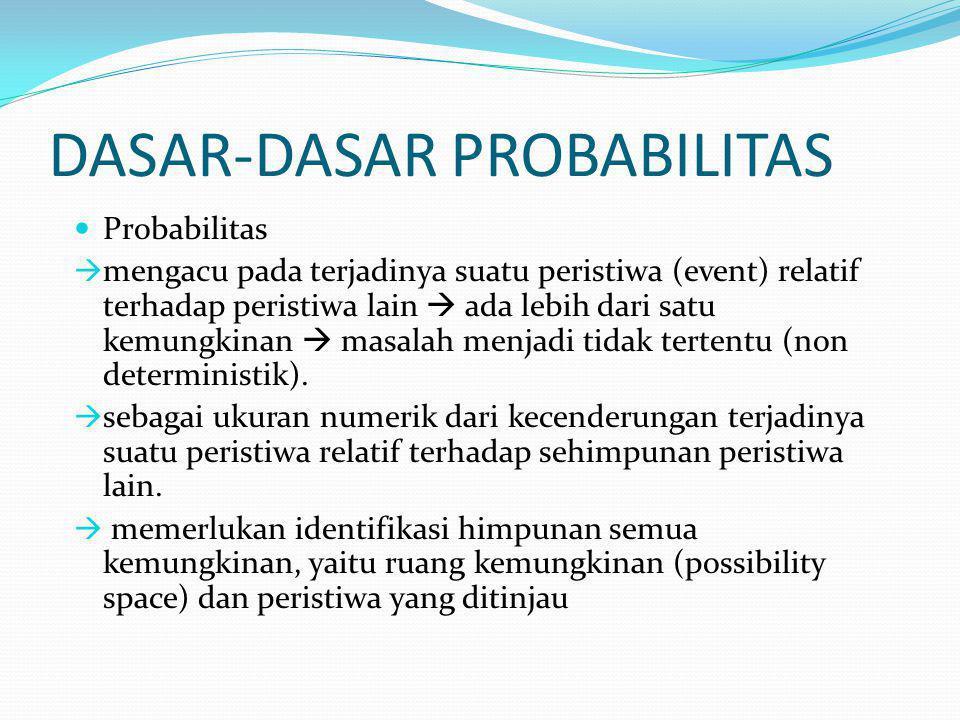 DASAR-DASAR PROBABILITAS Probabilitas  mengacu pada terjadinya suatu peristiwa (event) relatif terhadap peristiwa lain  ada lebih dari satu kemungkinan  masalah menjadi tidak tertentu (non deterministik).