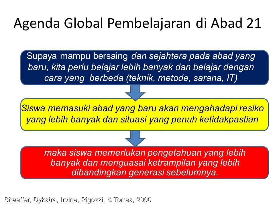 TUNTUTAN GLOBAL KETRAMPILAN SISWA DI ABAD 21 Berpikir Kritis Pemecahan Masalah Inovatif & Kreatif ICT Komunikasi Multi Bahasa BERDAMPAK PADA CARA PEMB