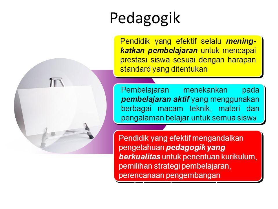Basis Pengetahuan Guru memahami teori belajar, pengembangan kurikulum, pengembangan siswa dan mengetahui bagaimana cara menggunakan pengetahuan terseb