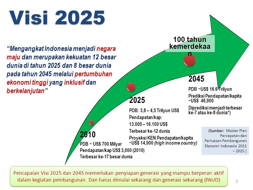 Visi 2025 2010 PDB ~ US$ 700 Milyar Pendapatan/kap US$ 3,000 (2010) Terbesar ke-17 besar dunia 2025 PDB: 3,8 – 4,5 Trilyun US$ Pendapatan/kap: 13.000 – 16.100 US$ Terbesar ke-12 dunia Proyeksi KEN Pendapatan/kapita ~US$ 14,900 (high income country) 2045 PDB ~US$ 16.6 Trilyun Prediksi Pendapatan/kapita ~US$ 46,900 Diprediksi menjadi terbesar ke-7 atau ke-8 dunia*) 3 Mengangkat Indonesia menjadi negara maju dan merupakan kekuatan 12 besar dunia di tahun 2025 dan 8 besar dunia pada tahun 2045 melalui pertumbuhan ekonomi tinggi yang inklusif dan berkelanjutan 100 tahun kemerdekaa n (Sumber: (Sumber: Master Plan Percepatan dan Perluasan Pembangunan Ekonomi Indonesia 2011 – 2025 ) Pencapaian Visi 2025 dan 2045 memerlukan penyiapan generasi yang mampu berperan aktif dalam kegiatan pembangunan.