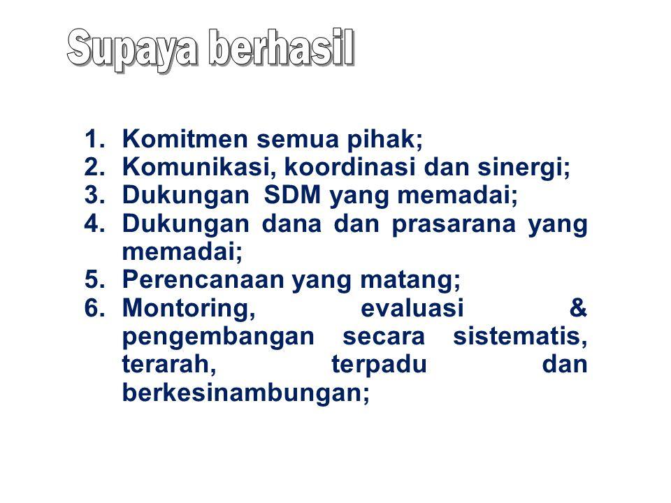 MUSUH TERBESAR DALAM UPAYA PENINGKATAN MUTU ADALAH DIRI SENDIRI..... TIDAK ADA KEMAUAN !! 14/01/2012 REVITALISASI PENDIDIKAN KARAKTER 48