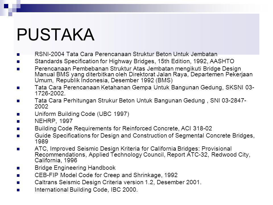 Panduan Perencanaan Beban Rem BMS / Jalur SK.SNI T-02-2005 / Lajur (2.75m) Gaya Rem / lajur 2.75m (KBU)