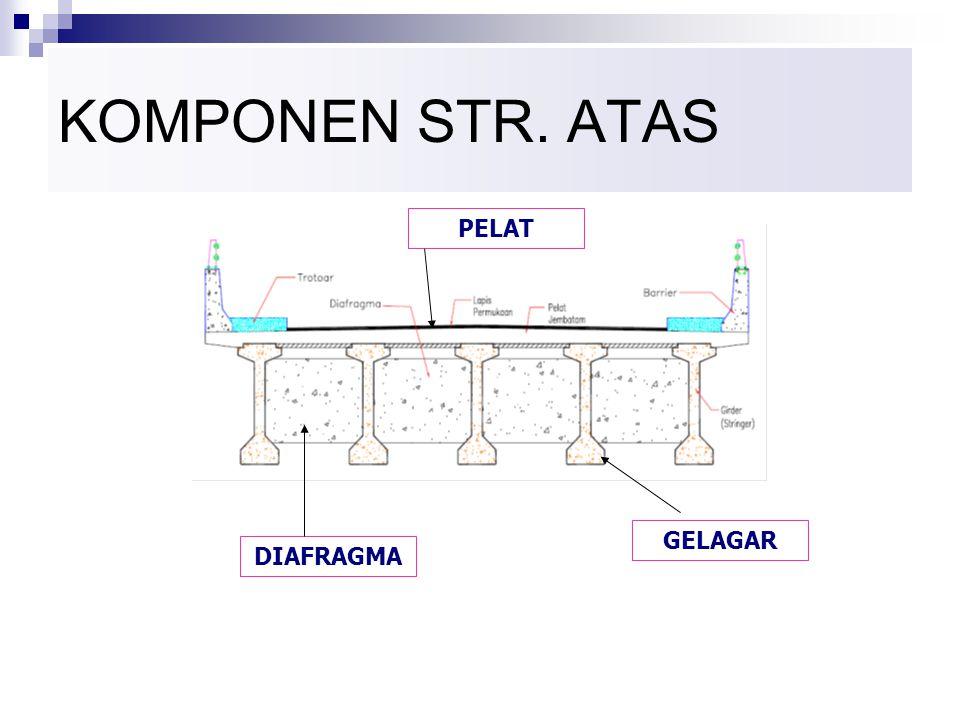 STRUKTUR JEMBATAN struktur atas jembatan (superstructure) struktur bawah jembatan (substructure) Fondasi